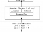 The structure of Chile's education system, shown here, is relatively similar to that in the U.S.